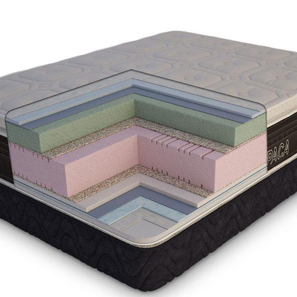 لایه های تشکیل دهنده تشک آلپاکا